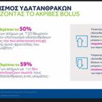 Οι νέες τεχνολογίες στη διαχείριση διαβήτη σήμερα, στην Ελλάδα και στις Η.Π.Α. 8, mamameli